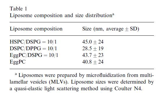 二硬脂酰磷脂酰甘油DSPG CAS 67232-82-0