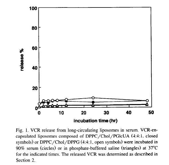 1,2-棕榈酰磷脂酰甘油 dppg
