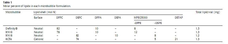 DPPE-MPEG5000|CAS 474922-84-4