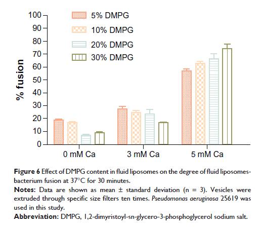二肉豆蔻酰磷脂酰甘油DMPG|CAS 67232-80-8